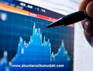 Analisisis Keuangan : Rasio Kewajiban Terhadap Ekuitas Pemilik