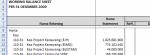 Contoh Format Laporan Keuangan Excel Download